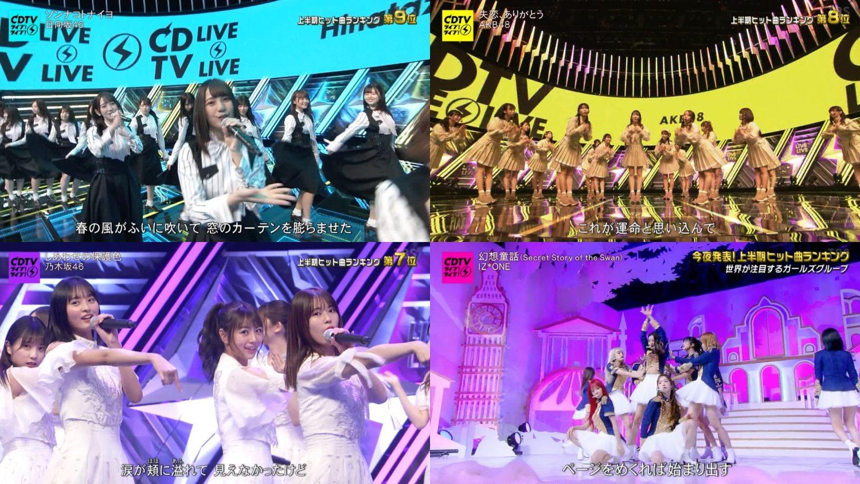 CDTVライブ!ライブ!動画  2020年7月6日 200706