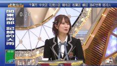210703 Variety Seikatsu Shouhyakka – NMB48 Kojima Karin – HD.mp4-00006